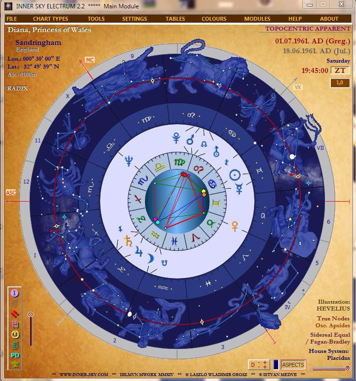 Inner Sky Electrum Synoptical Astrology Software